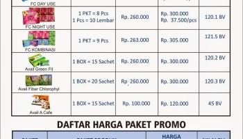 Tips Mengatasi Cutting Price Di Lapangan Jual Pembalut Softex Herbal Avail Agen Distributor Avail 087782247157